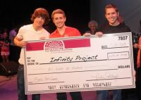BANDJAM_WINNER_INFINITY_PROJECT_HS_Jeremy_Royka_Rob_Granoth_Mike_Gendreau_42813_-_Copy.jpg